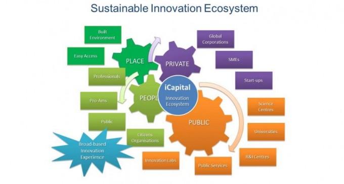 La Comisión Europea busca la «Capital de la  Innovación»