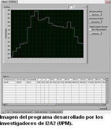 Un entorno virtual para ensayar mediciones acústicas