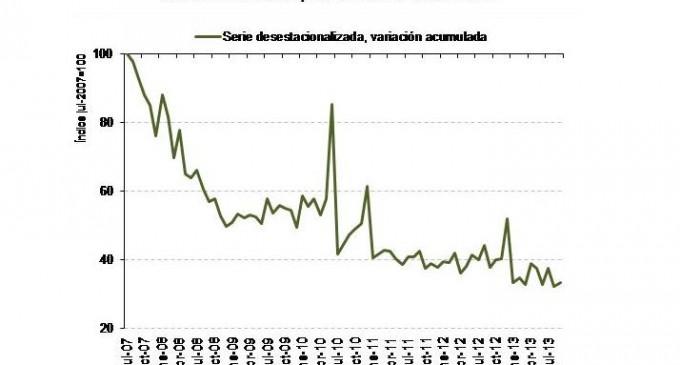 Mínimo histórico del precio de la vivienda: 1.162 euros/m2