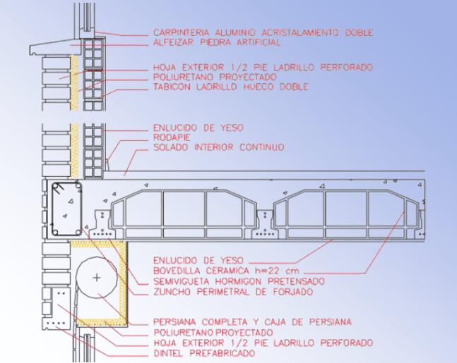 Puntos singulares de una fachada al aislar con poliuretano